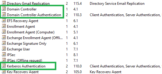 Domain controller authentication kerberos LDAPS certificate